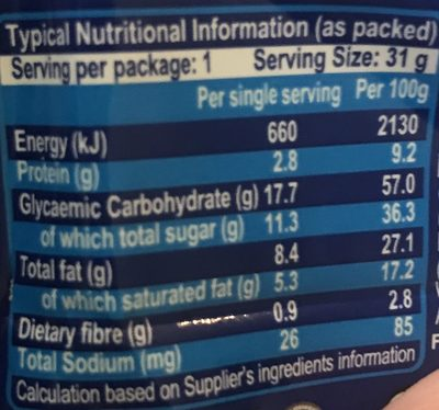 Break Chocolate Fingers - Nutrition facts