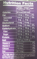 Assorted Chocolate Date Almond - Nutrition facts