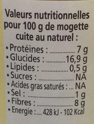 Mogette de Vendée - Informations nutritionnelles