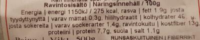 Lapin Jääkäri - Informations nutritionnelles - fi