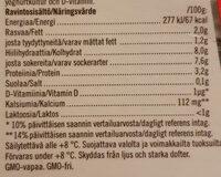 Karviaismarja-Sitruunaruoho-Jogurtti - Informations nutritionnelles - fi