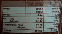 Wholemeal Family Loaf - Nutrition facts
