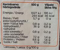 Ohut 100% Kaura - Informations nutritionnelles - fi