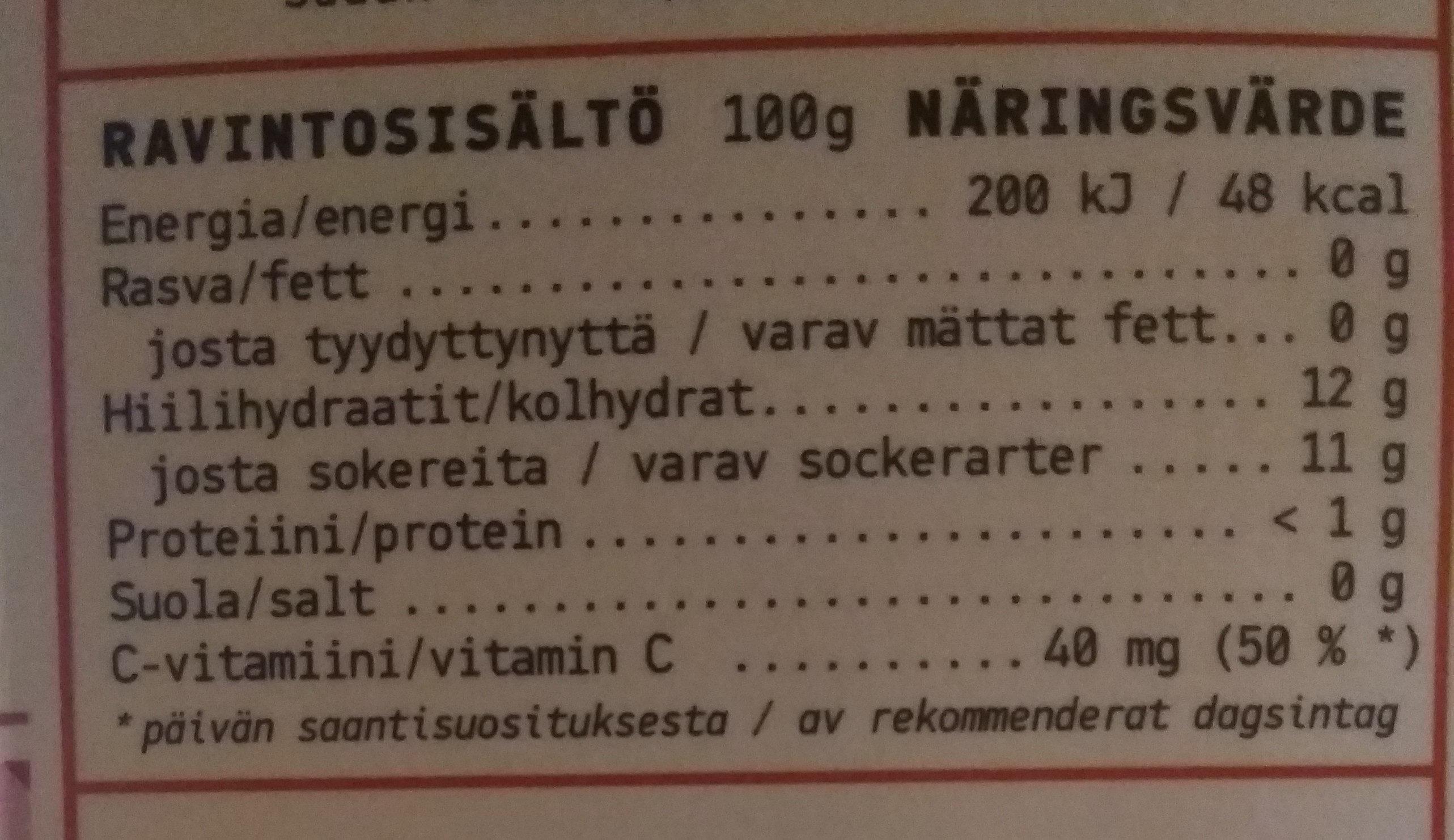 Vadelmakeitto - Voedingswaarden