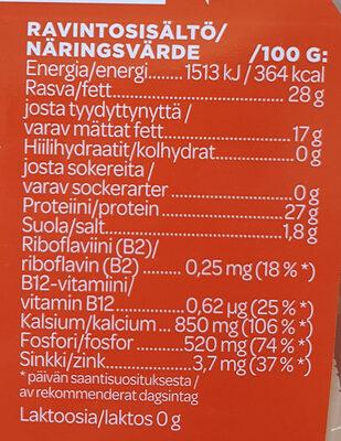 Salaneuvos - Voedingswaarden - fi