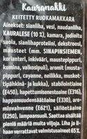 Kauranakki - Ainesosat - fi