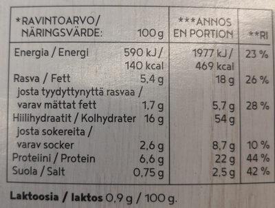 Pasta bolognaise - Nutrition facts - fi