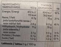 Kaffir lime & lemongrass - Informations nutritionnelles - fi