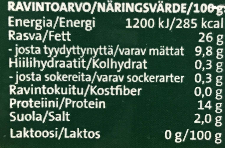 Kunnon kuoreton nakki makkara - Informations nutritionnelles