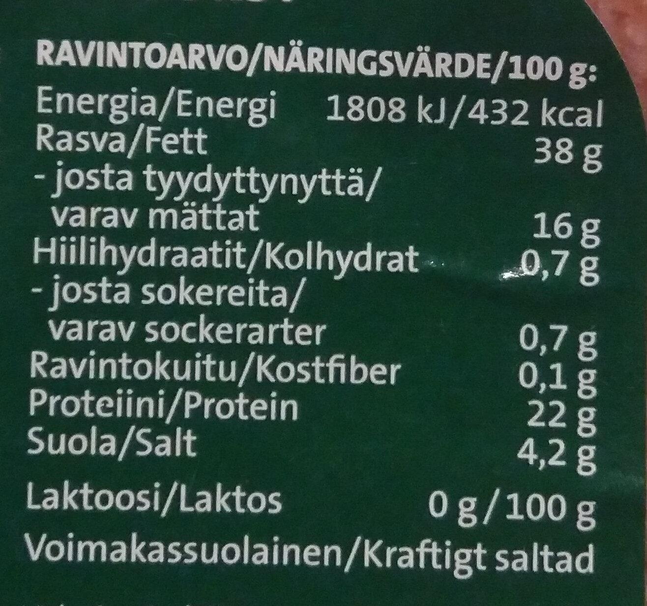 Kotimainen meetvursti - Ravintosisältö - fi