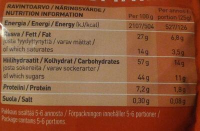 Pallopipari maitosuklaa - Nährwertangaben - fi