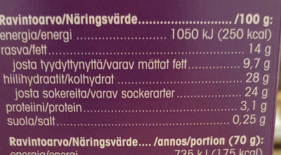 Jäätelövene Kuningatar - Informations nutritionnelles - fi