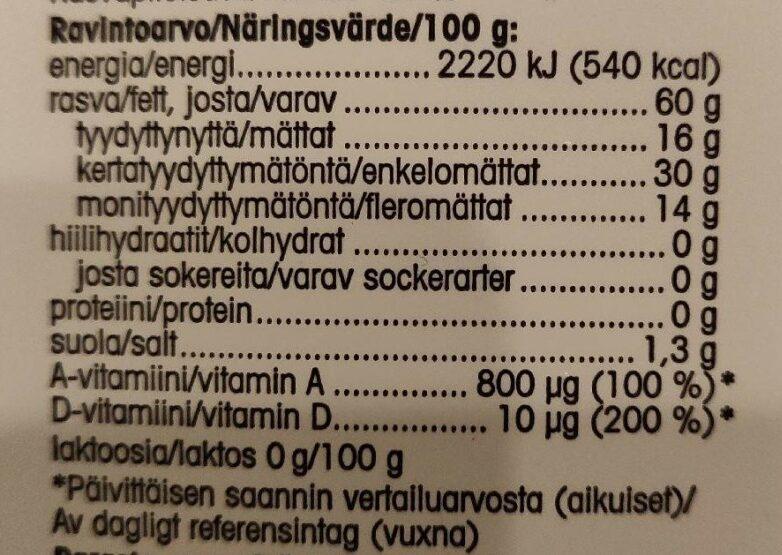 Margariini 60% suolainen - Nutrition facts