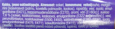 Suklaahippukakku - Ingrediënten