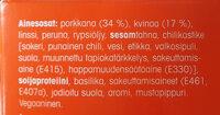 Porkkana-Kvinoapihvi - Ingrédients - fi
