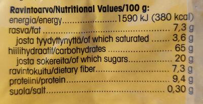 Fruit Müsli - 营养成分 - en