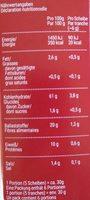Finn Crisp - Nutrition facts