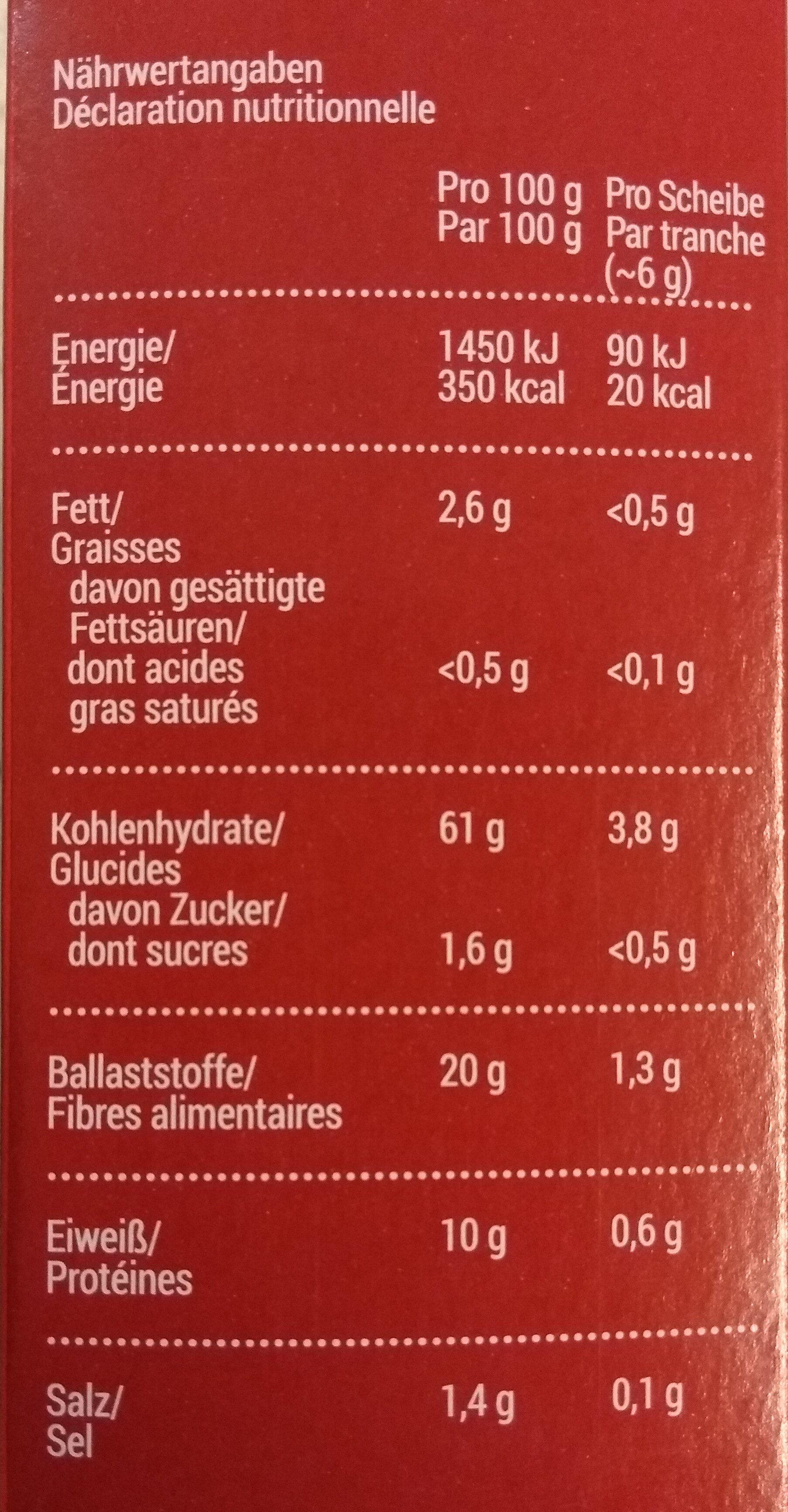 Finn Crisp - Voedingswaarden - de