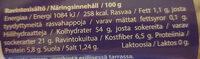 Saaristolaisleipä - Informação nutricional - fi