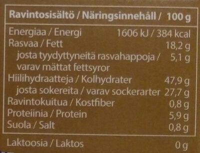Makurasia mokkapala - Nutrition facts - fi