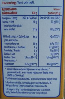Täysjyväohra - Nutrition facts