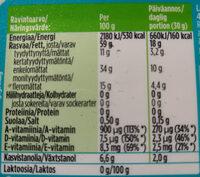 Benecol kasvislevite - Nutrition facts