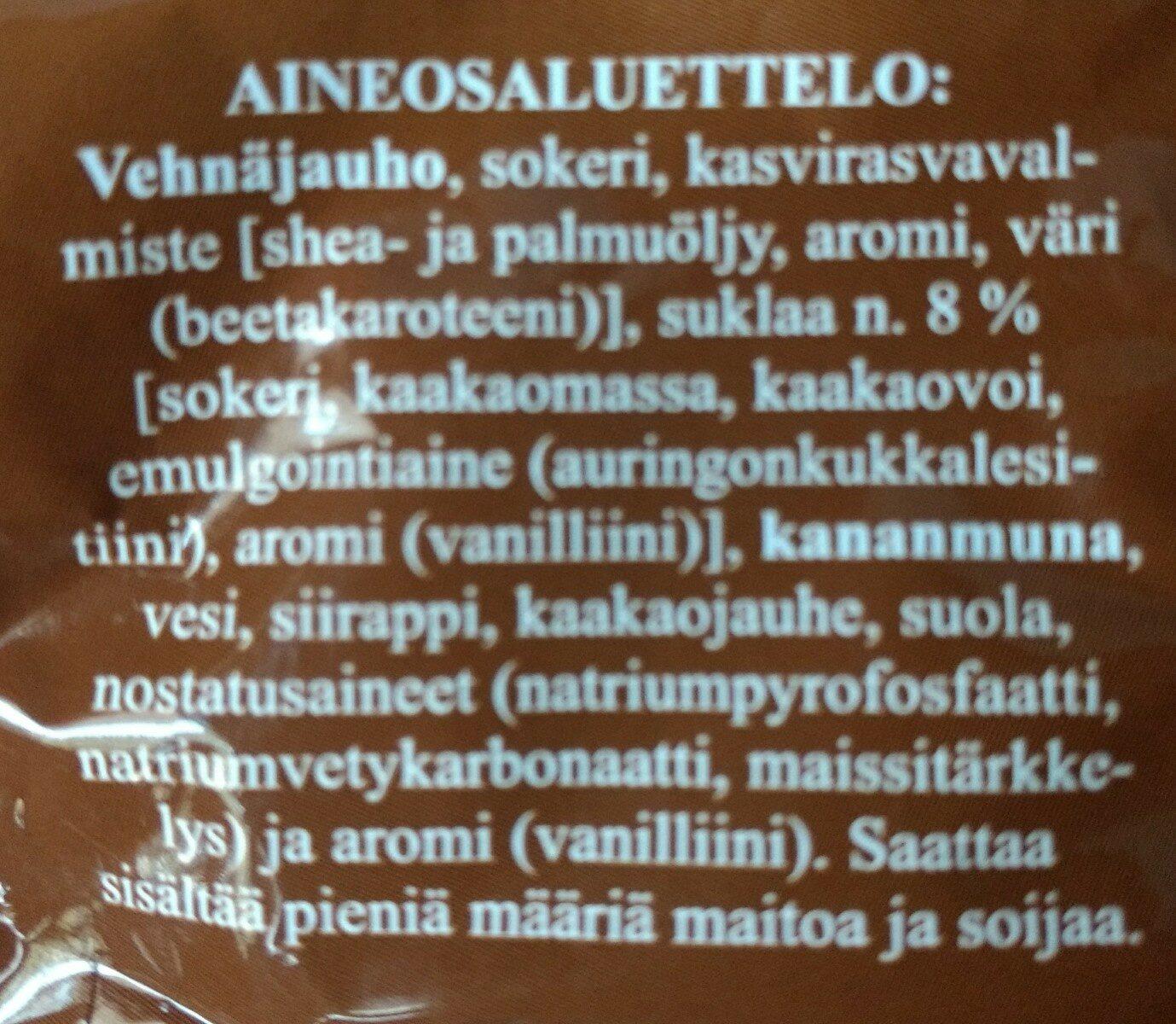 Suklaapikkuleipiä - Ingredients