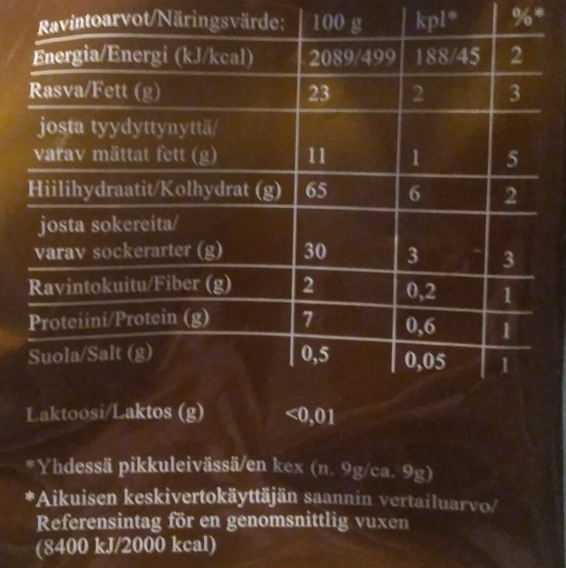 Suklaapikkuleipiä - Nutrition facts - fi