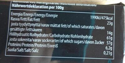 Salmiakki - Ernæringsfakta - en