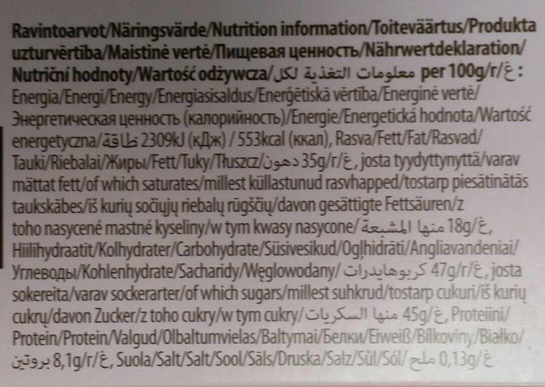 Geisha - Nutrition facts - fi