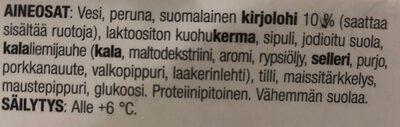 Kirjolohikeitto - Ingredients