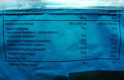 Iso vaalea riisipiirakka - Informations nutritionnelles - fi