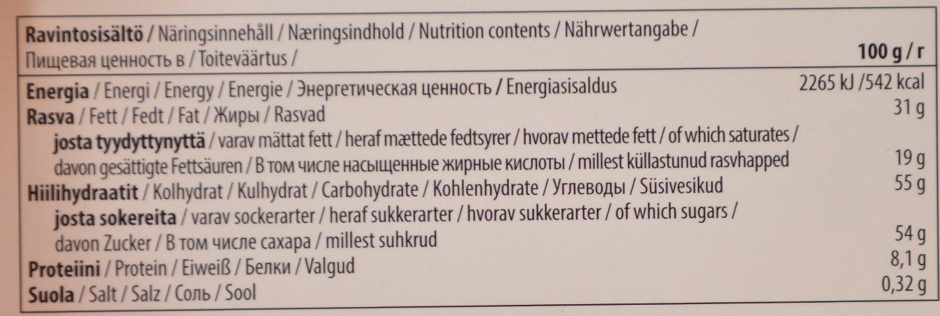 Suomi - Voedingswaarden - fr