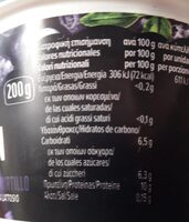 Protein Blueberry - Nutrition facts - en