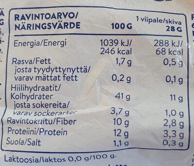 Puikula täysjyvaruis - Informations nutritionnelles