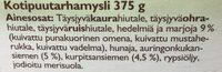 Alku Kotipuutarha mysli - Ainesosat - fi