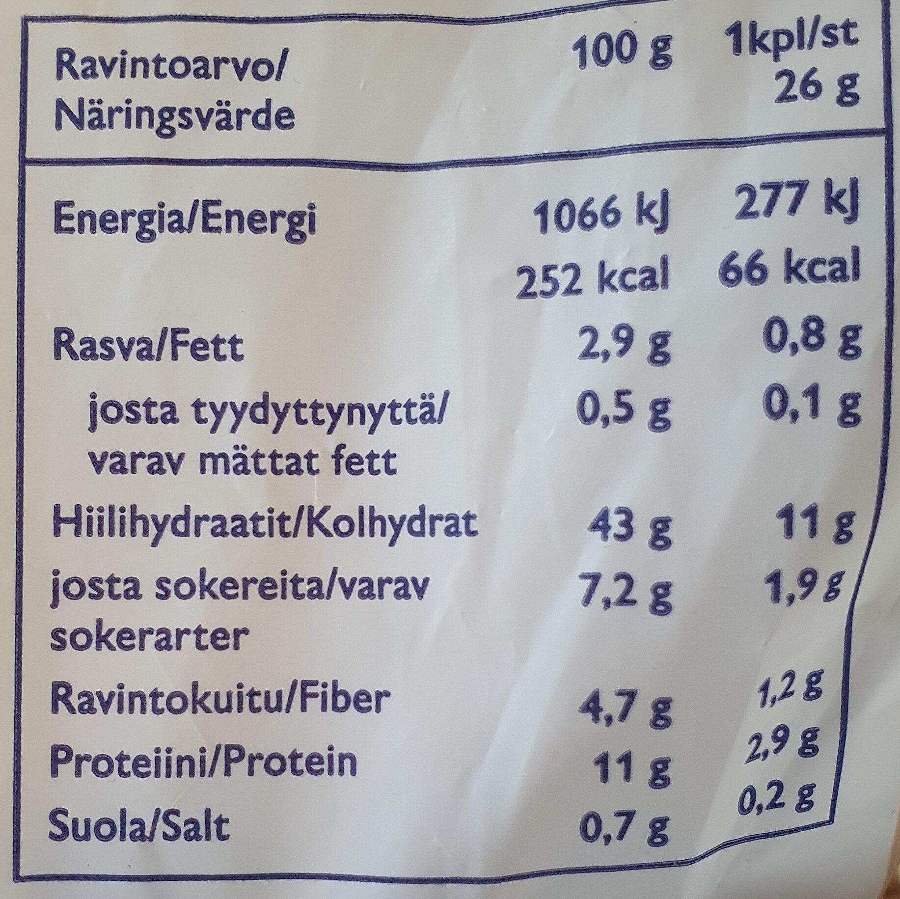 Lemppari - Informations nutritionnelles - fi