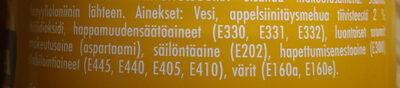 Sokeriton Jaffa - Ingrediënten