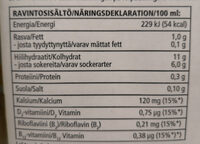 Riisijuoma - Informations nutritionnelles