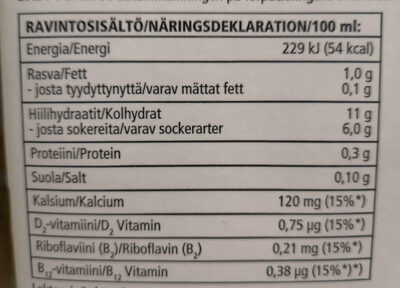 Riisijuoma - Informations nutritionnelles