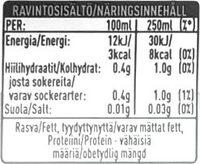 Apelsin Sockerfri - Nutrition facts - sv