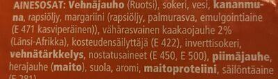 Tiikerikakku - Ingredients - fi