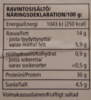 Serrano-kinkku - Informations nutritionnelles