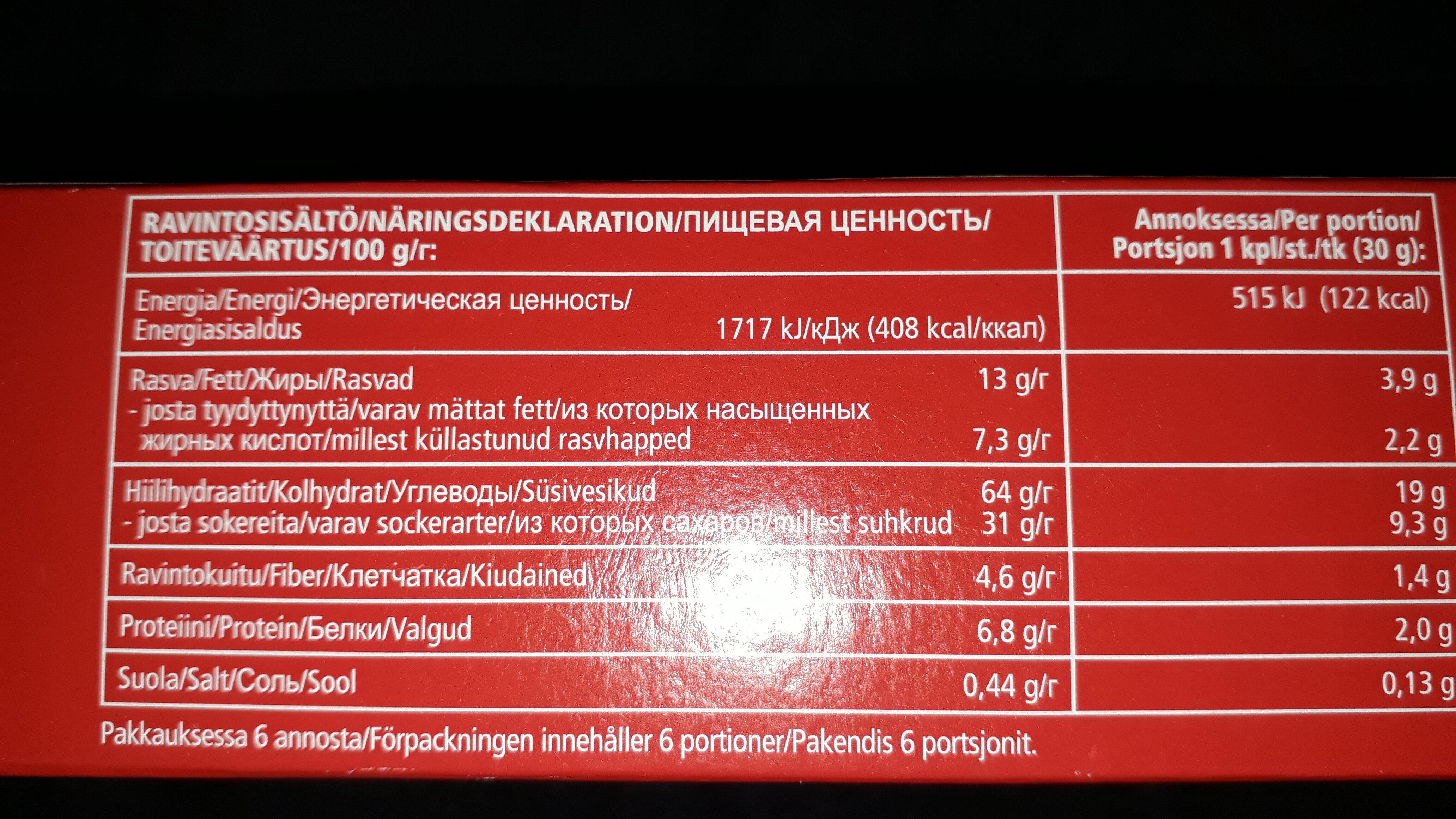 Jogurtti-mansikkamyslipatukka - Nutrition facts - fi