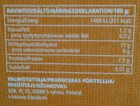 Pitkäjyväinen riisi - Пищевая и энергетическая ценность