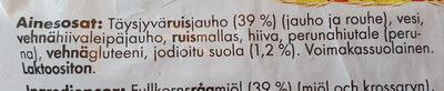 Pikkueväs - Ingrédients - fi