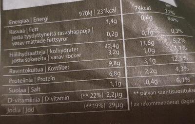Täysjyvä Ruis-Iisakki - Informations nutritionnelles - fi