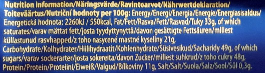 Milk chocolate - Informations nutritionnelles - en