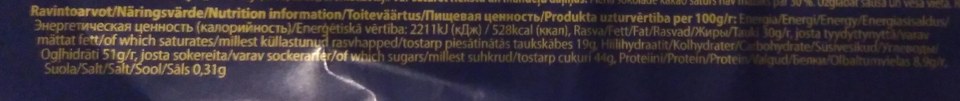 Karl Fazer Winter Edition Piparkakku Maitosuklaa - Ravintosisältö - fi
