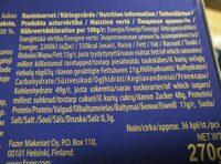 Milk Chocolate - Nutrition facts - en